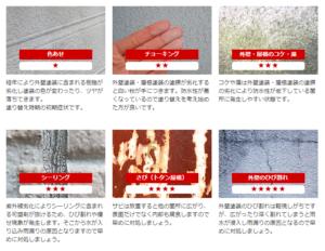 春日井市 外壁塗装